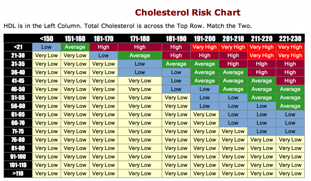 sugar level chart with age: A1c chart by age glycated hemoglobin hba1c or a1c calculator