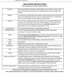thumbnail of Post Angiogram instructions021516PRINTABLE